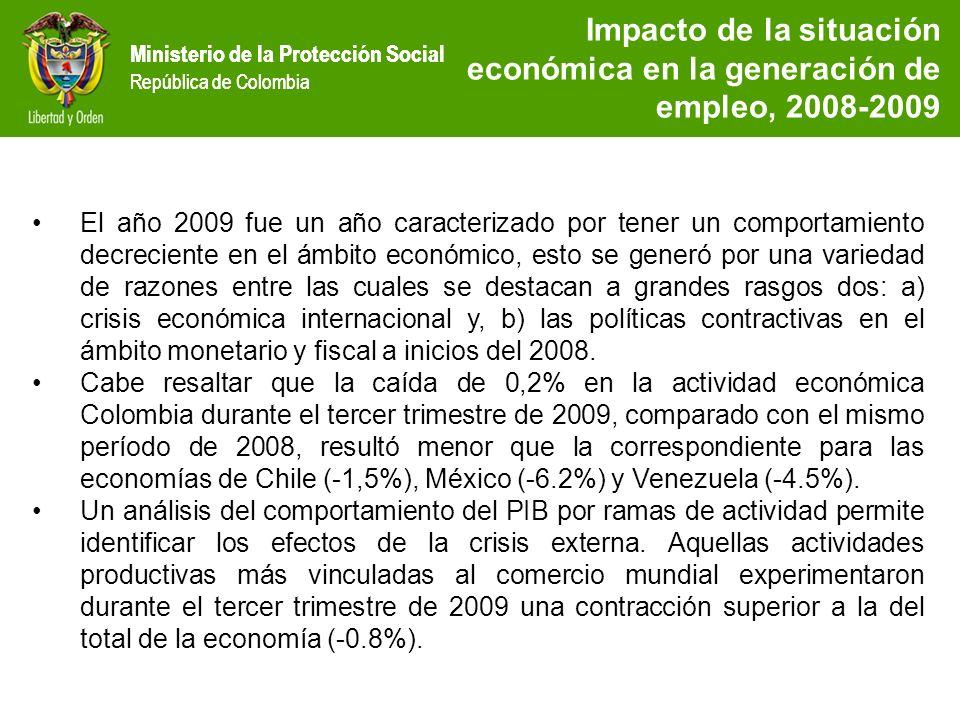Ministerio de la Protección Social República de Colombia Impacto de la situación económica en la generación de empleo, 2008-2009 Los sectores más afectados fueron: industria (5.76%), comercio (4.02%) y transporte (2.93%).