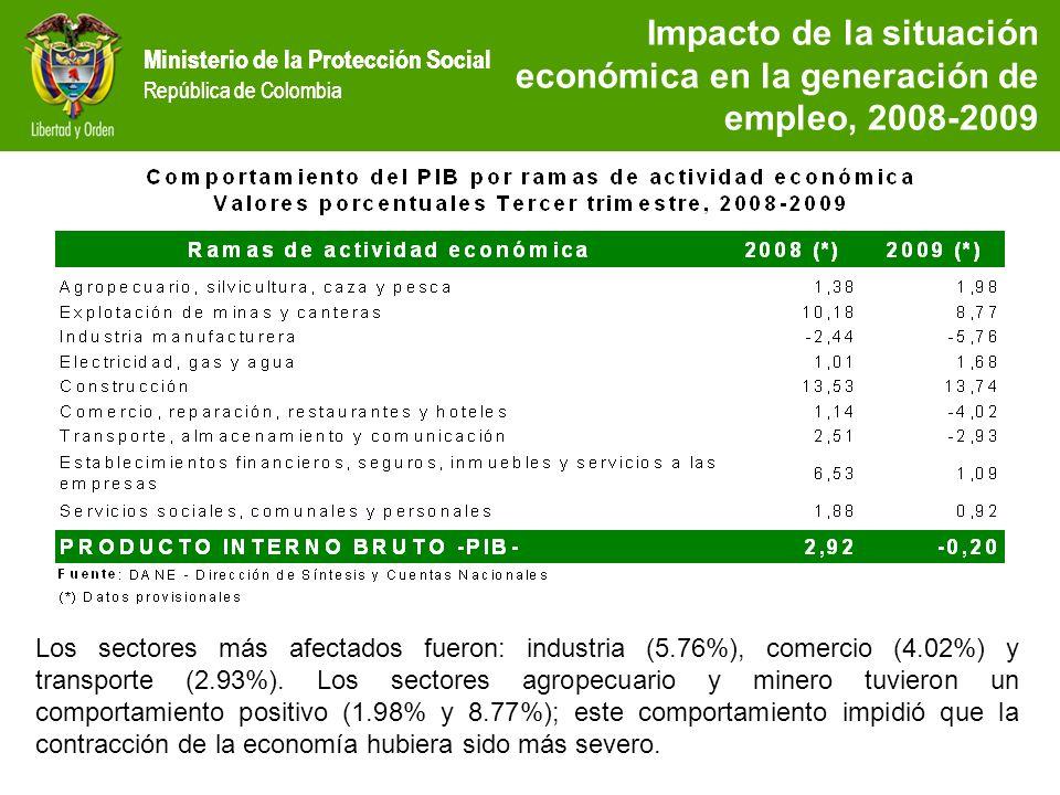 Ministerio de la Protección Social República de Colombia Impacto de la situación económica en la generación de empleo, 2008-2009 La desaceleración del crecimiento económico se ha reflejado en un incremento de la tasa de desempleo, que por sus consecuencias sociales constituye sin duda uno de los efectos más preocupantes de la crisis mundial.