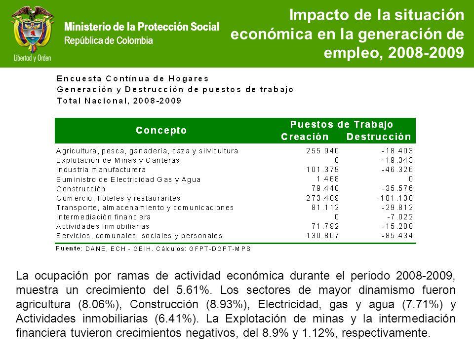 Ministerio de la Protección Social República de Colombia Impacto de la situación económica en la generación de empleo, 2008-2009 La ocupación por rama