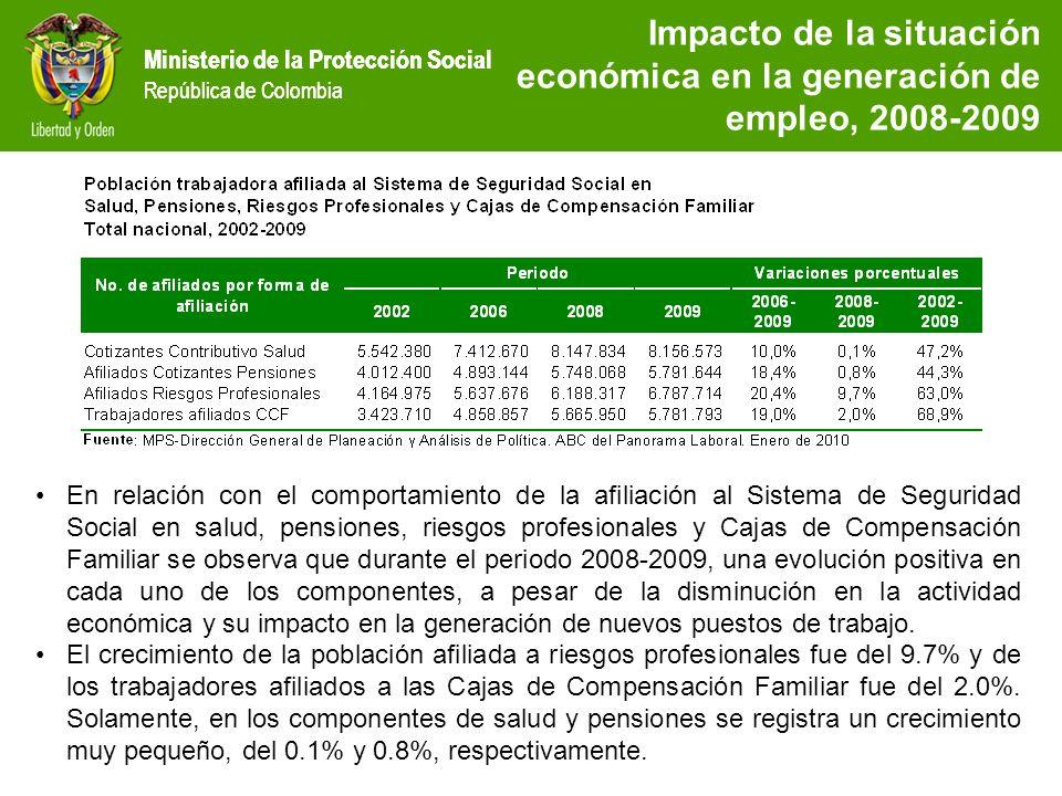 Ministerio de la Protección Social República de Colombia Impacto de la situación económica en la generación de empleo, 2008-2009 En relación con el co