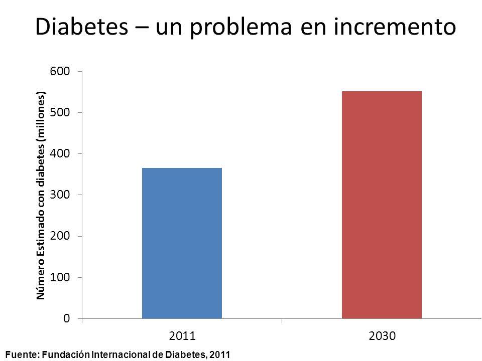 Diabetes – un problema en incremento Fuente: Fundación Internacional de Diabetes, 2011