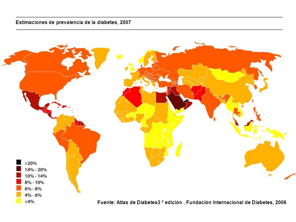 Fuente: Atlas de Diabetes3 ª edición. Fundación Internacional de Diabetes, 2006 Estimaciones de prevalencia de la diabetes, 2007