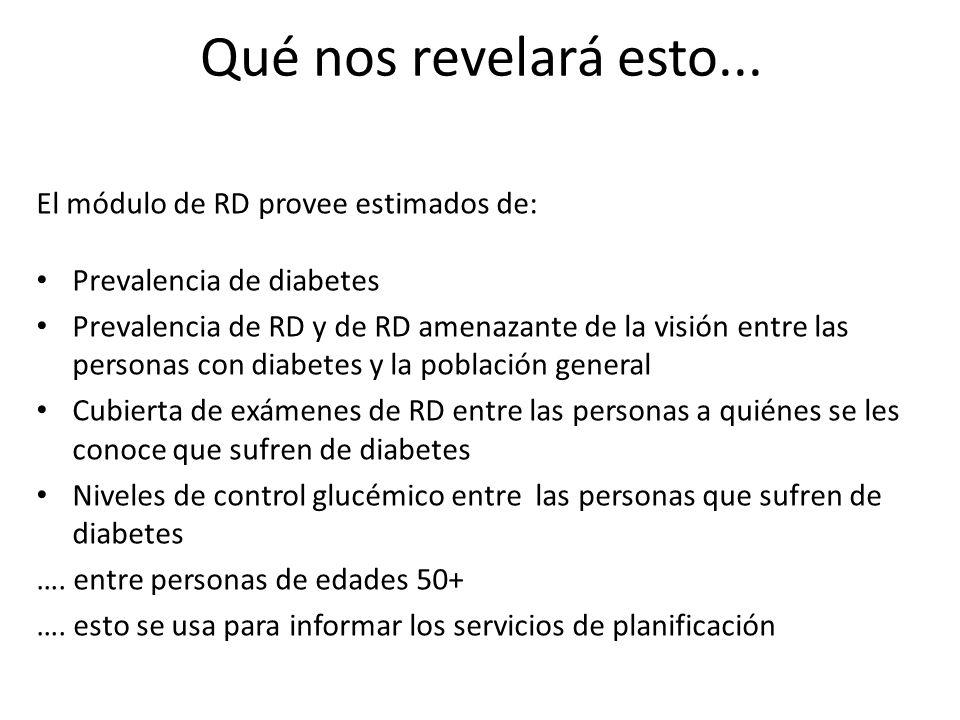 Qué nos revelará esto... El módulo de RD provee estimados de: Prevalencia de diabetes Prevalencia de RD y de RD amenazante de la visión entre las pers