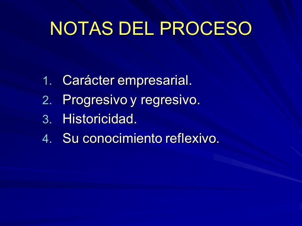 NOTAS DEL PROCESO 1. Carácter empresarial. 2. Progresivo y regresivo. 3. Historicidad. 4. Su conocimiento reflexivo.