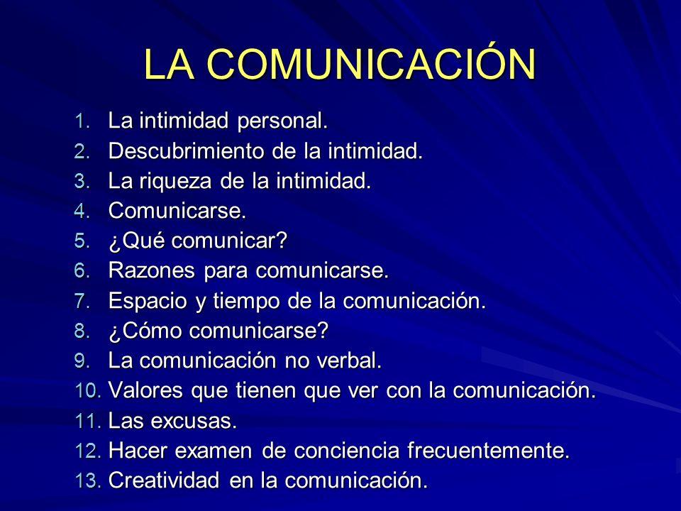 LA COMUNICACIÓN 1. La intimidad personal. 2. Descubrimiento de la intimidad. 3. La riqueza de la intimidad. 4. Comunicarse. 5. ¿Qué comunicar? 6. Razo