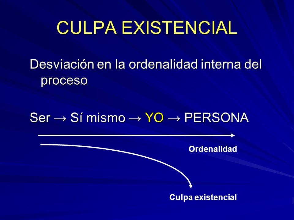 CULPA EXISTENCIAL Desviación en la ordenalidad interna del proceso Ser Sí mismo YO PERSONA Ordenalidad Culpa existencial