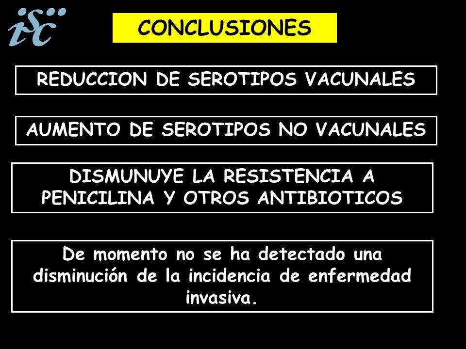CONCLUSIONES De momento no se ha detectado una disminución de la incidencia de enfermedad invasiva.