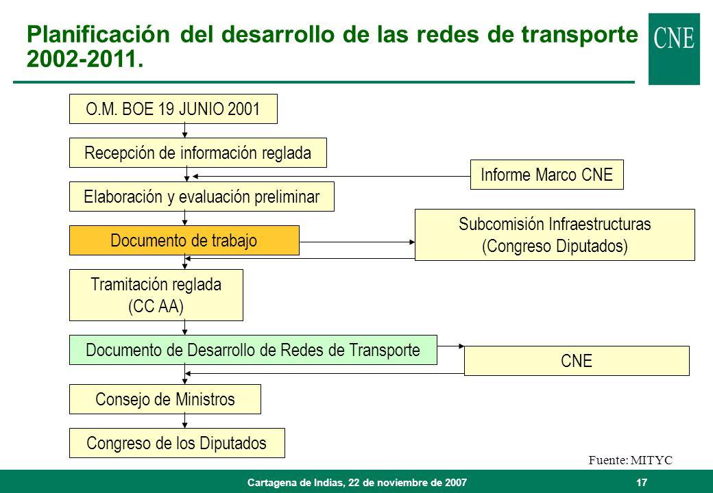 Cartagena de Indias, 22 de noviembre de 200717 Planificación del desarrollo de las redes de transporte 2002-2011. O.M. BOE 19 JUNIO 2001 Recepción de