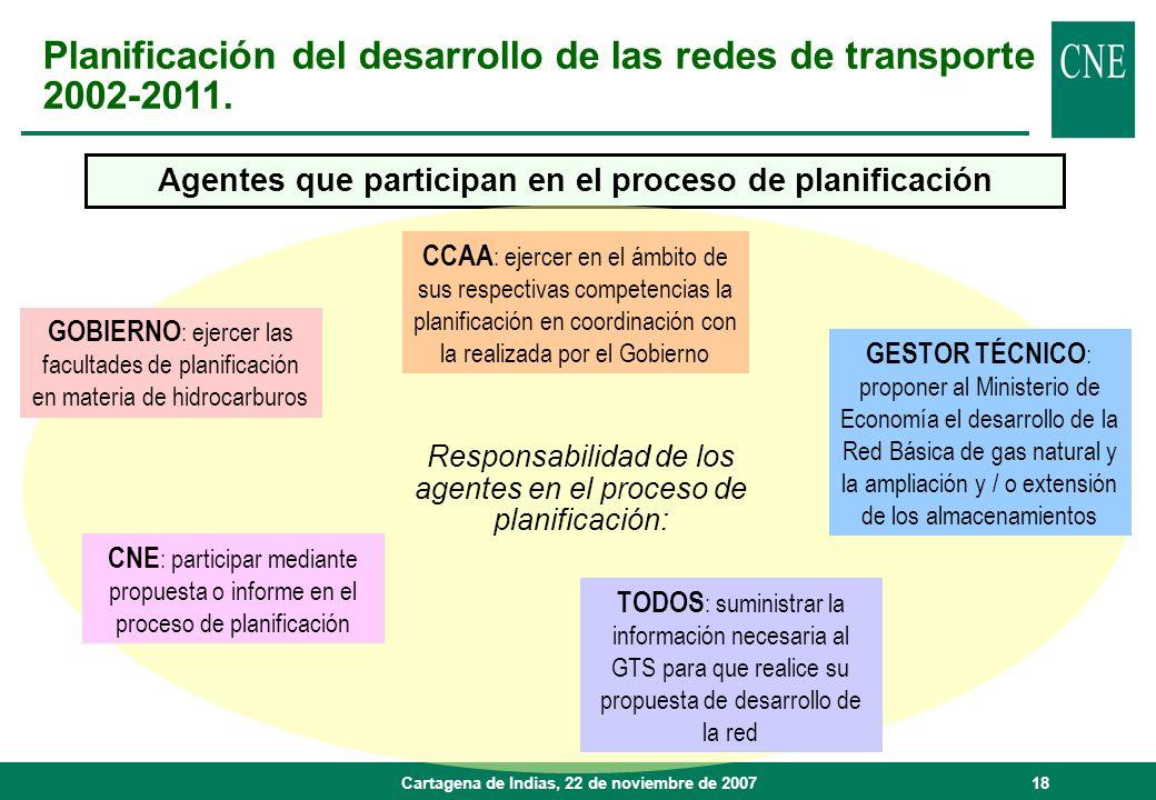 Cartagena de Indias, 22 de noviembre de 200718 Planificación del desarrollo de las redes de transporte 2002-2011. Agentes que participan en el proceso