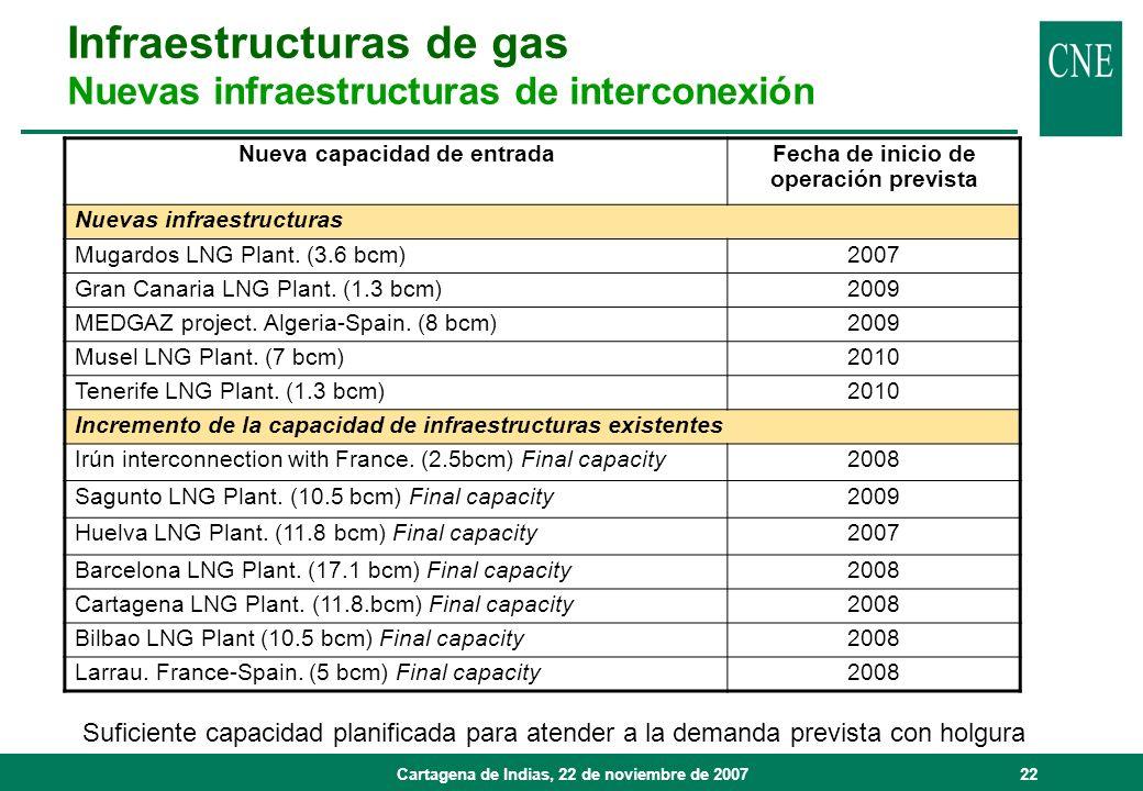 Cartagena de Indias, 22 de noviembre de 200722 Nueva capacidad de entradaFecha de inicio de operación prevista Nuevas infraestructuras Mugardos LNG Pl