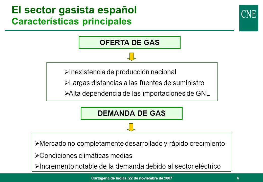 Cartagena de Indias, 22 de noviembre de 20075 Consumo de energía primaria estructura en 2005: Consumo de energía final estructura en 2005: El sector gasista español Consumo de energía primaria y final