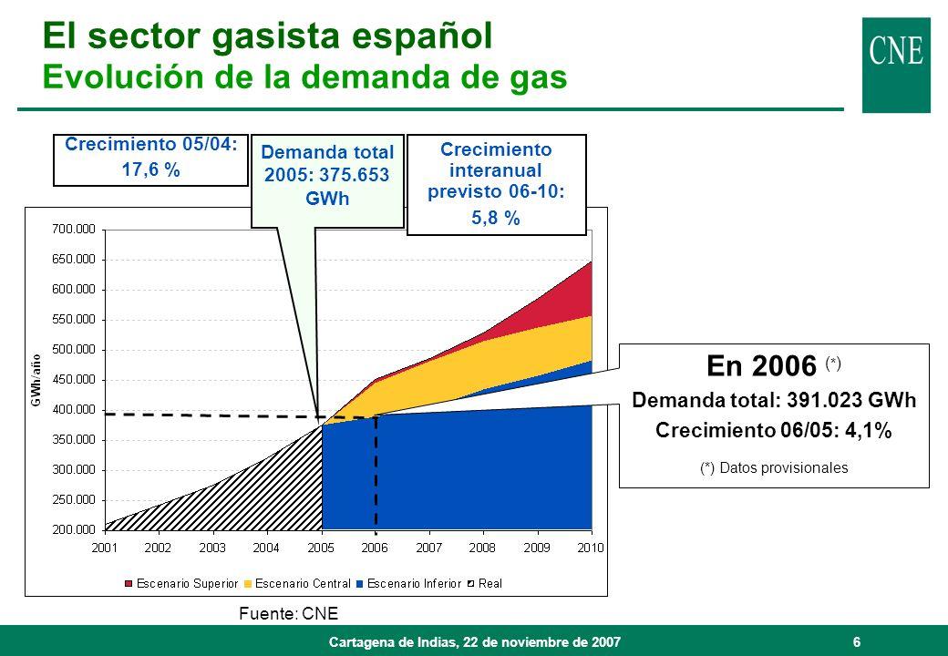 Cartagena de Indias, 22 de noviembre de 20076 Demanda total 2005: 375.653 GWh Crecimiento 05/04: 17,6 % Crecimiento interanual previsto 06-10: 5,8 % F