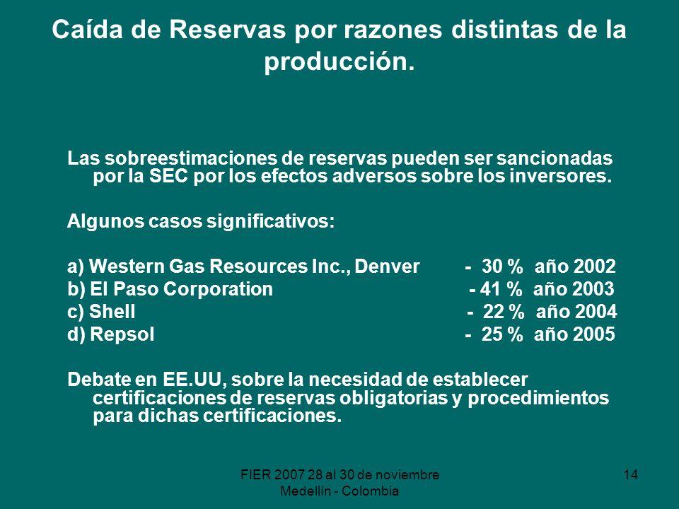 FIER 2007 28 al 30 de noviembre Medellín - Colombia 14 Caída de Reservas por razones distintas de la producción.