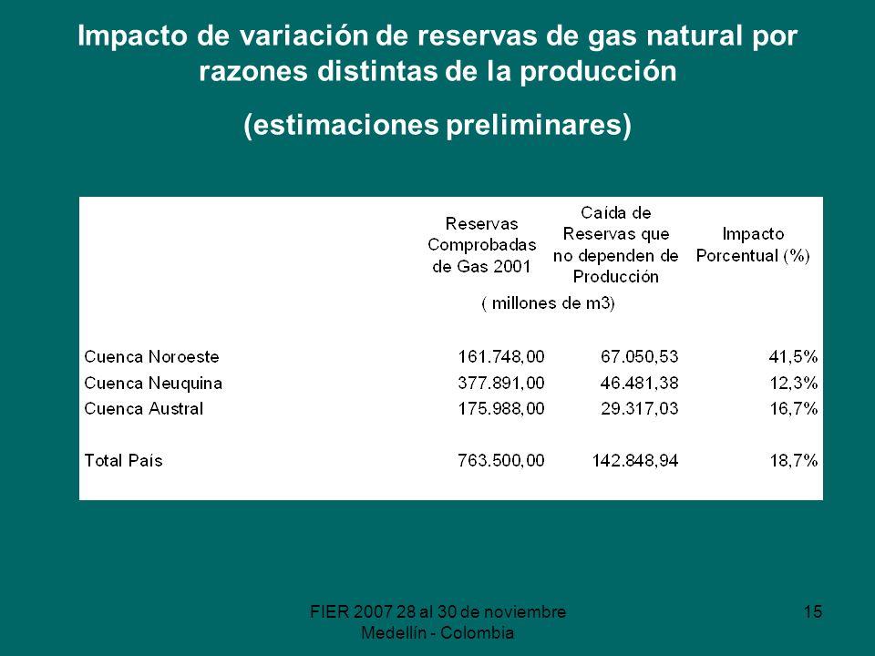 FIER 2007 28 al 30 de noviembre Medellín - Colombia 15 Impacto de variación de reservas de gas natural por razones distintas de la producción (estimaciones preliminares)