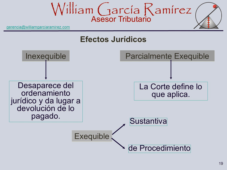 William García Ramírez Asesor Tributario William García Ramírez Asesor Tributario gerencia@williamgarciaramirez.com 19 Efectos Jurídicos Inexequible E