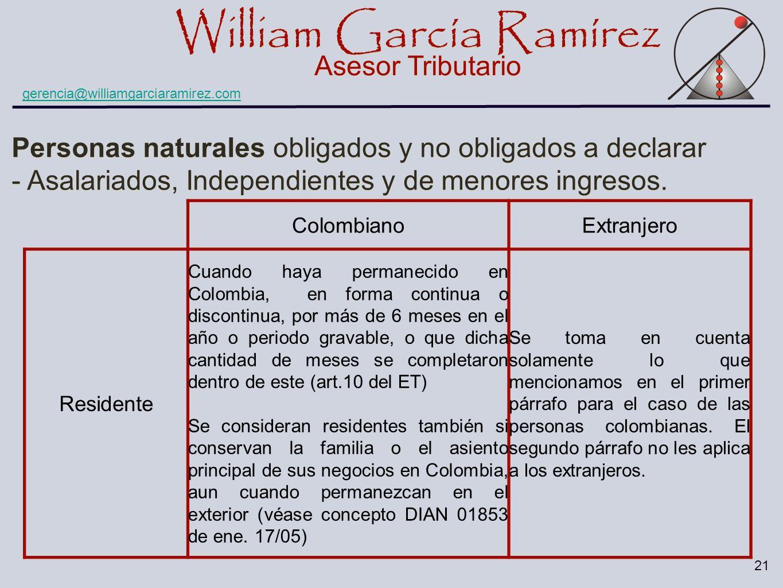 William García Ramírez Asesor Tributario William García Ramírez Asesor Tributario gerencia@williamgarciaramirez.com 21 Personas naturales obligados y