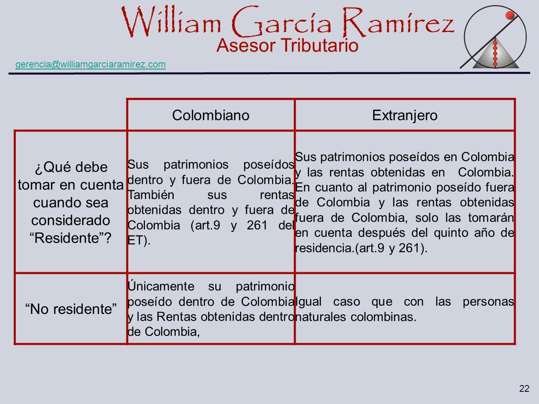 William García Ramírez Asesor Tributario William García Ramírez Asesor Tributario gerencia@williamgarciaramirez.com 22 ColombianoExtranjero ¿Qué debe