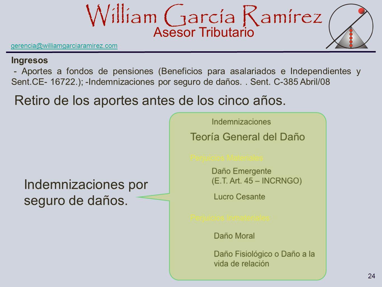 William García Ramírez Asesor Tributario William García Ramírez Asesor Tributario gerencia@williamgarciaramirez.com 24 Ingresos - Aportes a fondos de