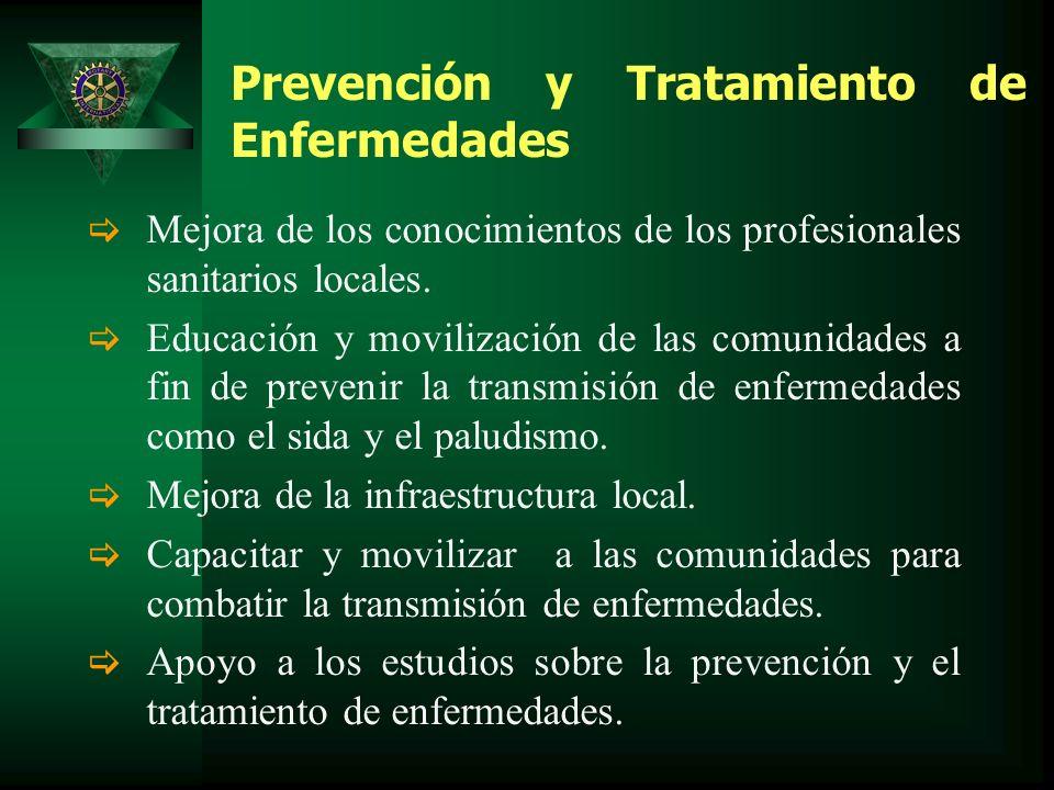 Prevención y Tratamiento de Enfermedades Mejora de los conocimientos de los profesionales sanitarios locales.