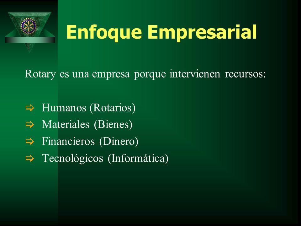 Enfoque Empresarial Rotary es una empresa porque intervienen recursos: Humanos (Rotarios) Materiales (Bienes) Financieros (Dinero) Tecnológicos (Informática)