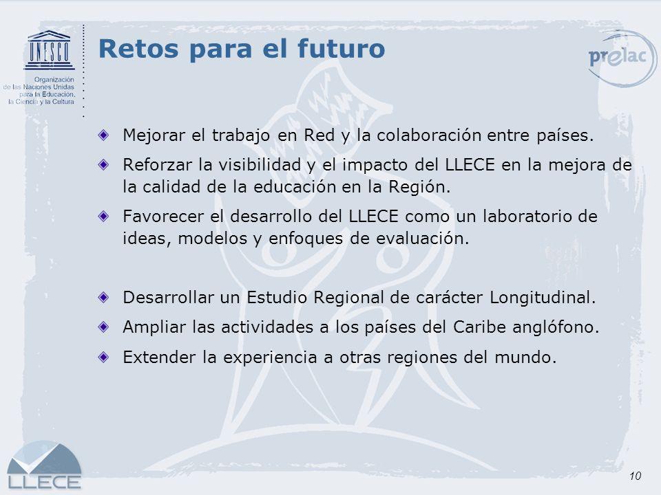 10 Retos para el futuro Mejorar el trabajo en Red y la colaboración entre países. Reforzar la visibilidad y el impacto del LLECE en la mejora de la ca