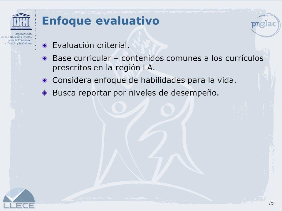 15 Enfoque evaluativo Evaluación criterial. Base curricular – contenidos comunes a los currículos prescritos en la región LA. Considera enfoque de hab