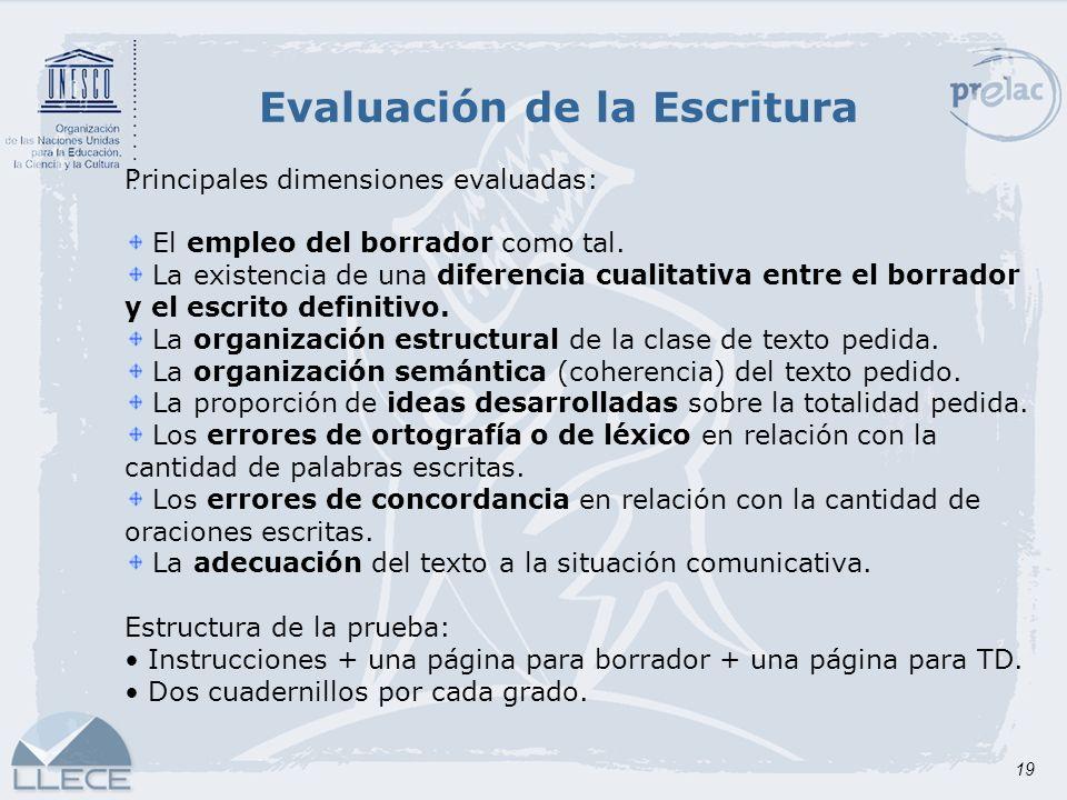 19 Evaluación de la Escritura Principales dimensiones evaluadas: El empleo del borrador como tal. La existencia de una diferencia cualitativa entre el