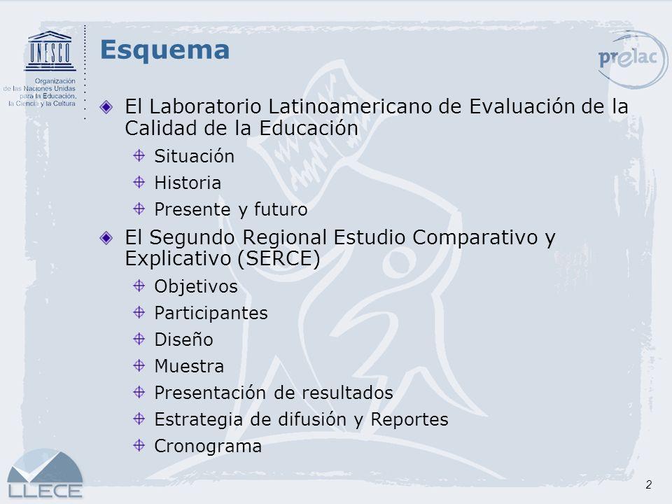 2 Esquema El Laboratorio Latinoamericano de Evaluación de la Calidad de la Educación Situación Historia Presente y futuro El Segundo Regional Estudio