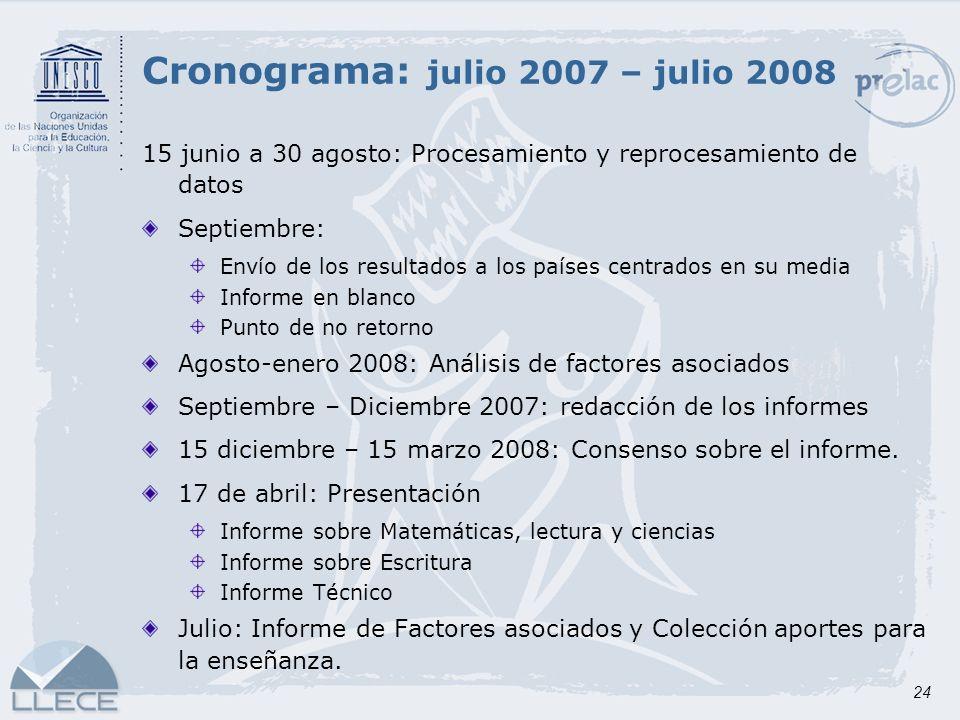 24 Cronograma: julio 2007 – julio 2008 15 junio a 30 agosto: Procesamiento y reprocesamiento de datos Septiembre: Envío de los resultados a los países