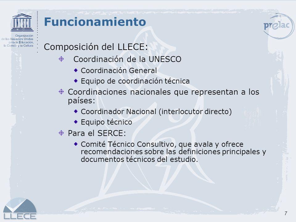 7 Funcionamiento Composición del LLECE: Coordinación de la UNESCO Coordinación General Equipo de coordinación técnica Coordinaciones nacionales que re