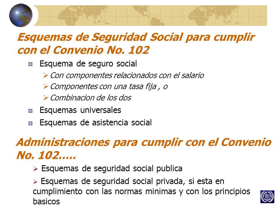 Esquemas de Seguridad Social para cumplir con el Convenio No. 102 Esquema de seguro social Con componentes relacionados con el salario Componentes con