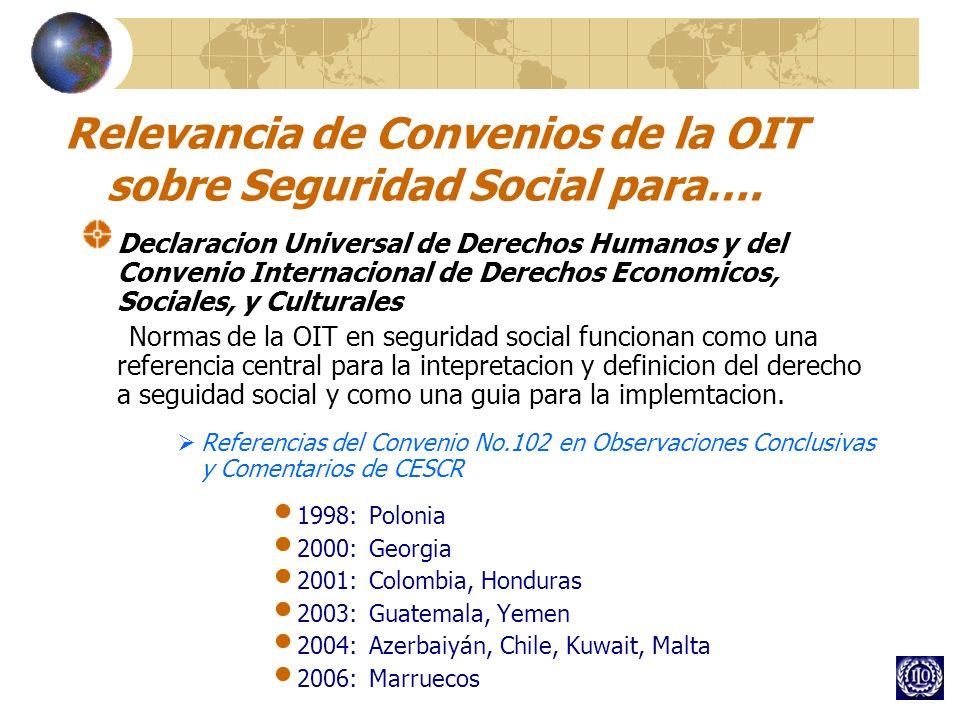 Relevancia de Convenios de la OIT sobre Seguridad Social para…. Declaracion Universal de Derechos Humanos y del Convenio Internacional de Derechos Eco