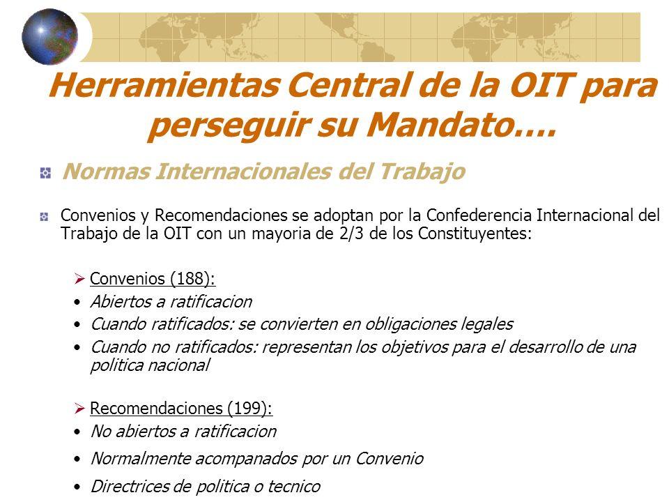 Herramientas Central de la OIT para perseguir su Mandato…. Normas Internacionales del Trabajo Convenios y Recomendaciones se adoptan por la Confederen