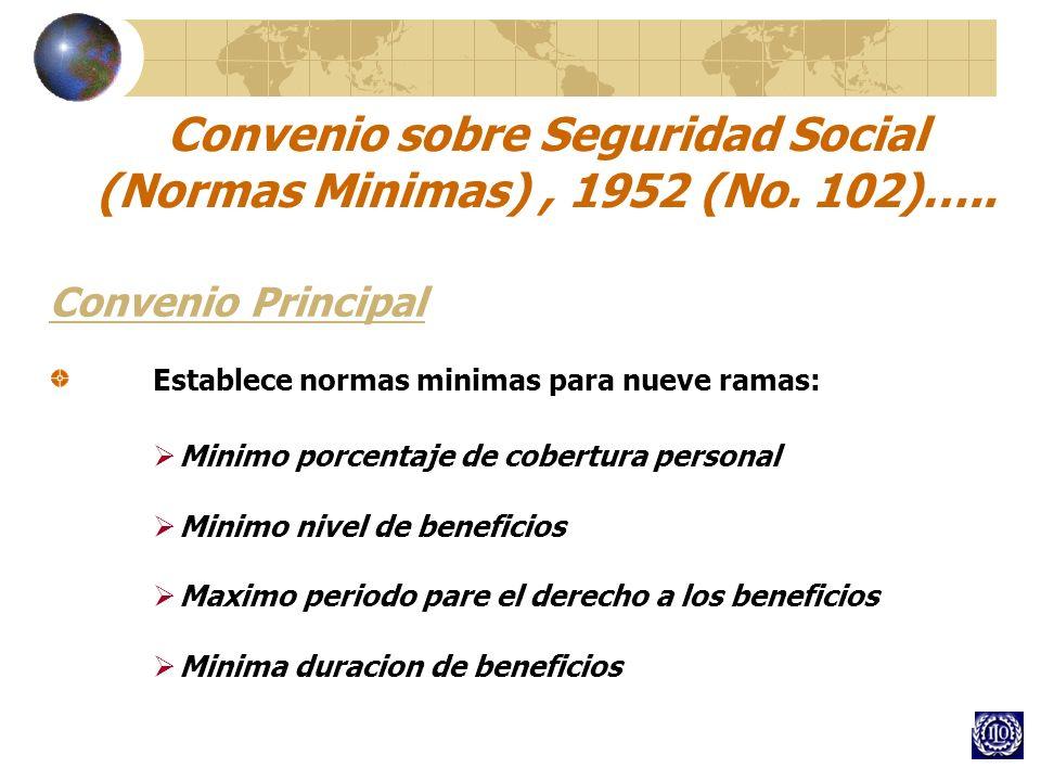 Convenio sobre Seguridad Social (Normas Minimas), 1952 (No. 102)….. Convenio Principal Establece normas minimas para nueve ramas: Minimo porcentaje de
