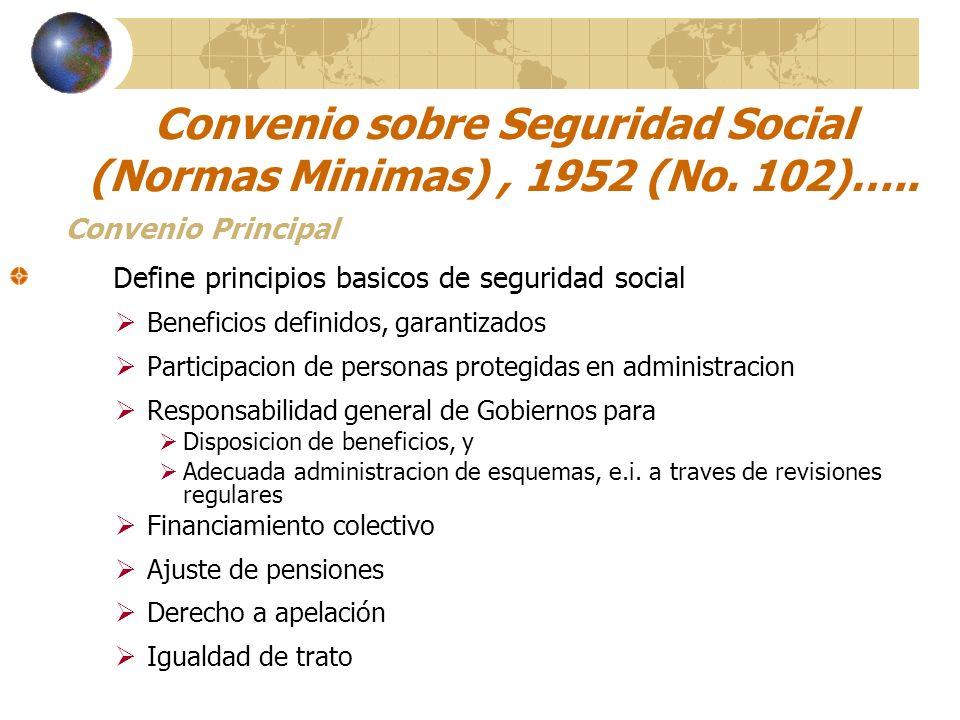 Convenio sobre Seguridad Social (Normas Minimas), 1952 (No. 102)….. Convenio Principal Define principios basicos de seguridad social Beneficios defini