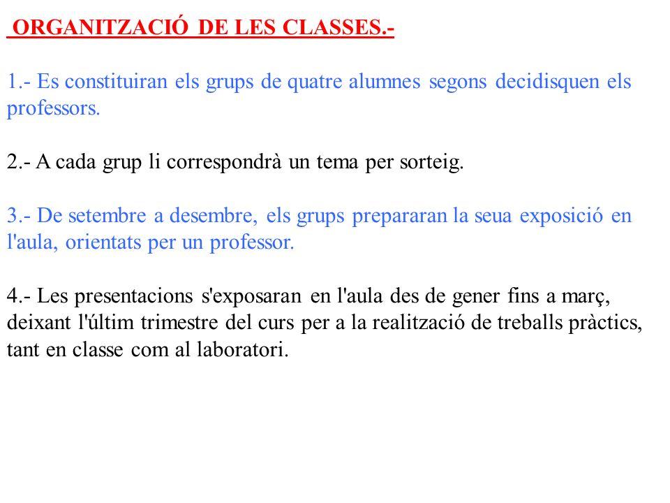 ORGANITZACIÓ DE LES CLASSES.- 1.- Es constituiran els grups de quatre alumnes segons decidisquen els professors. 2.- A cada grup li correspondrà un te