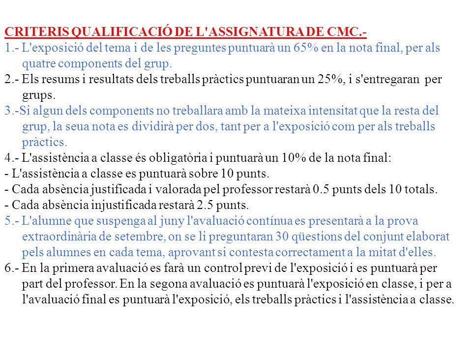 CRITERIS QUALIFICACIÓ DE L'ASSIGNATURA DE CMC.- 1.- L'exposició del tema i de les preguntes puntuarà un 65% en la nota final, per als quatre component