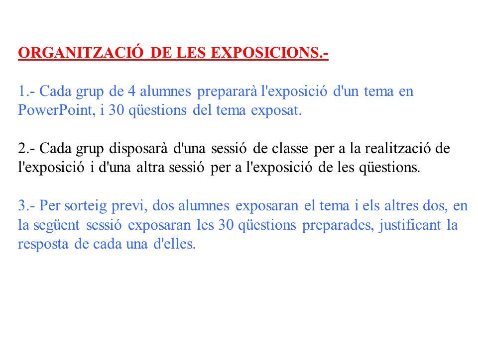 ORGANITZACIÓ DE LES EXPOSICIONS.- 1.- Cada grup de 4 alumnes prepararà l'exposició d'un tema en PowerPoint, i 30 qüestions del tema exposat. 2.- Cada