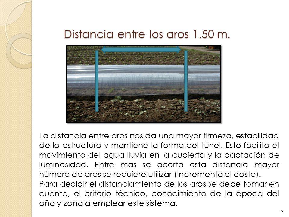 Distancia entre los aros 1.50 m. La distancia entre aros nos da una mayor firmeza, estabilidad de la estructura y mantiene la forma del túnel. Esto fa