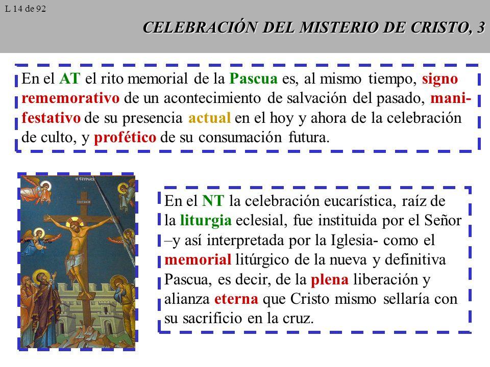 CELEBRACIÓN DEL MISTERIO DE CRISTO, 4 CCE 1363: En el sentido empleado por la Sagrada Escritura, el memorial no es sola- mente el recuerdo de los acontecimientos del pasado, sino la proclamación de las ma- ravillas que Dios ha realizado a favor de los hombres.