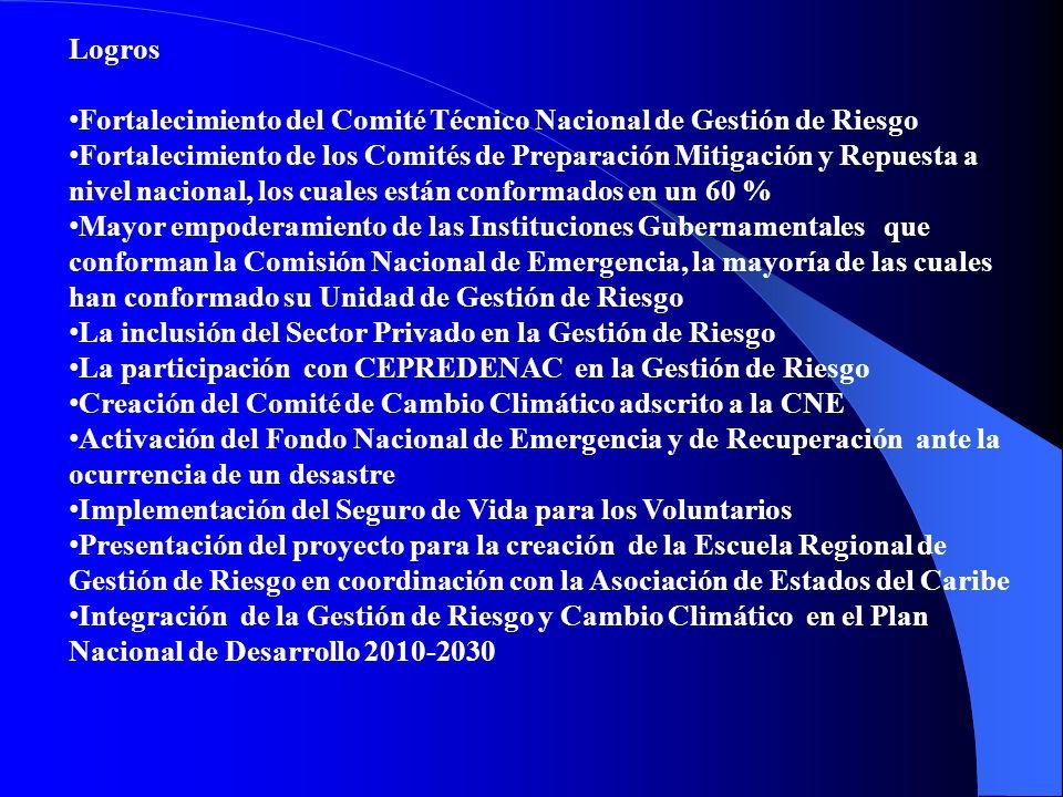 Logros Fortalecimiento del Comité Técnico Nacional de Gestión de Riesgo Fortalecimiento de los Comités de Preparación Mitigación y Repuesta a nivel na