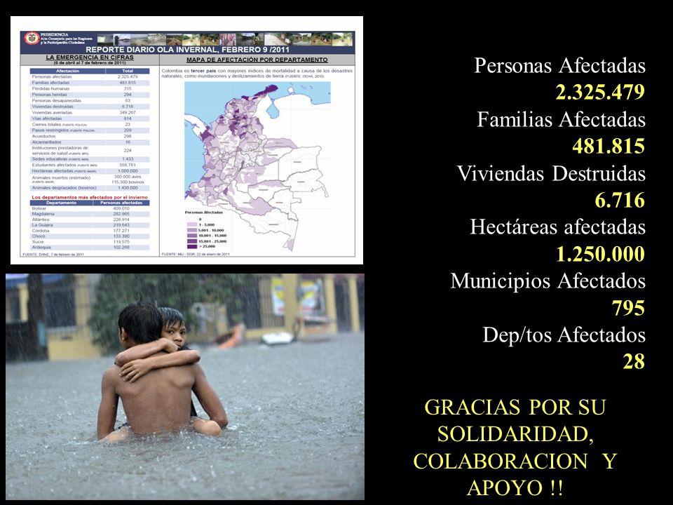 Personas Afectadas 2.325.479 Familias Afectadas 481.815 Viviendas Destruidas 6.716 Hectáreas afectadas 1.250.000 Municipios Afectados 795 Dep/tos Afec