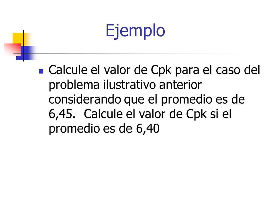 Calcule el valor de Cpk para el caso del problema ilustrativo anterior considerando que el promedio es de 6,45. Calcule el valor de Cpk si el promedio