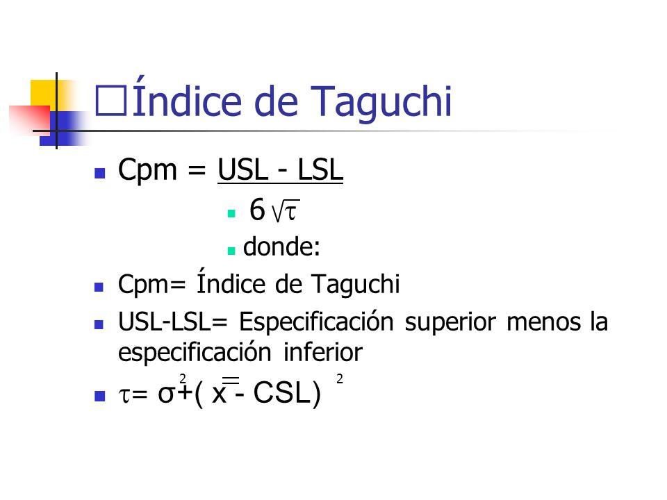Índice de Taguchi Cpm = USL - LSL donde: Cpm= Índice de Taguchi USL-LSL= Especificación superior menos la especificación inferior = σ+( x - CSL) 6 22