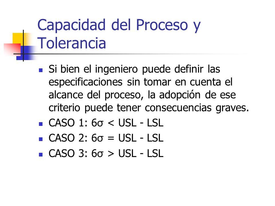 Capacidad del Proceso y Tolerancia Si bien el ingeniero puede definir las especificaciones sin tomar en cuenta el alcance del proceso, la adopción de