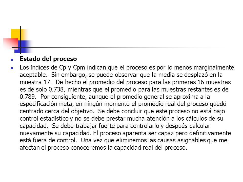 Estado del proceso Los índices de Cp y Cpm indican que el proceso es por lo menos marginalmente aceptable. Sin embargo, se puede observar que la media