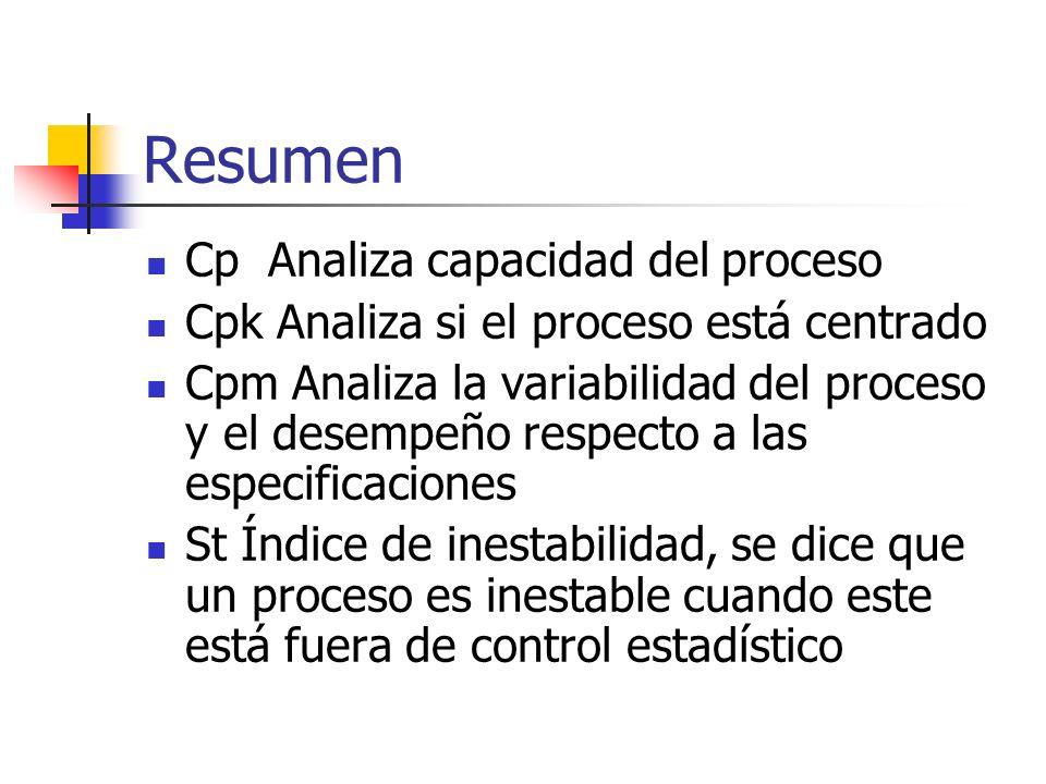 Resumen Cp Analiza capacidad del proceso Cpk Analiza si el proceso está centrado Cpm Analiza la variabilidad del proceso y el desempeño respecto a las