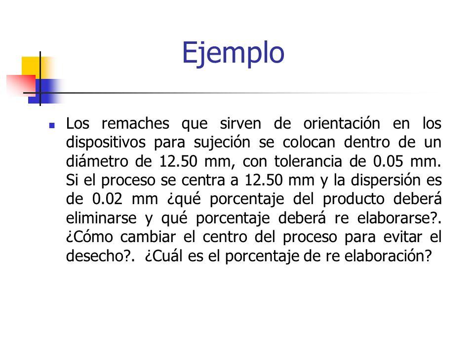 Los remaches que sirven de orientación en los dispositivos para sujeción se colocan dentro de un diámetro de 12.50 mm, con tolerancia de 0.05 mm. Si e