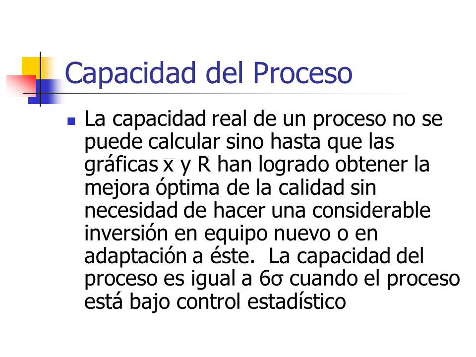 Capacidad del Proceso La capacidad real de un proceso no se puede calcular sino hasta que las gráficas x y R han logrado obtener la mejora óptima de l
