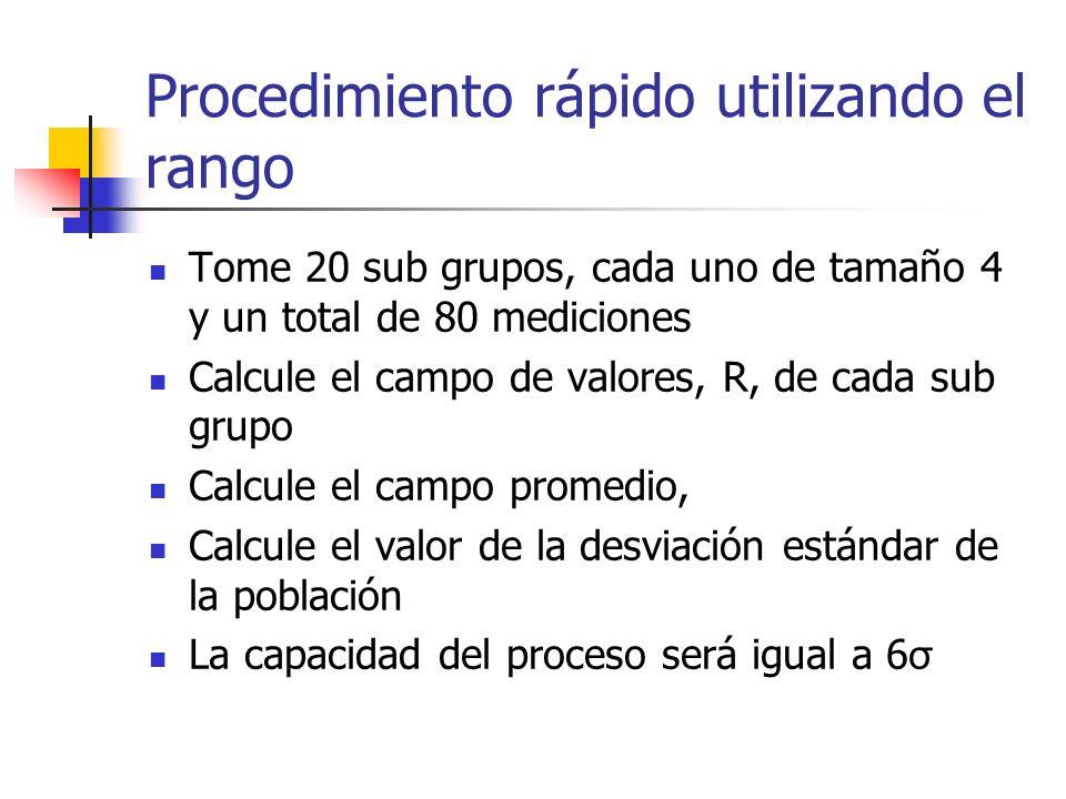 Procedimiento rápido utilizando el rango Tome 20 sub grupos, cada uno de tamaño 4 y un total de 80 mediciones Calcule el campo de valores, R, de cada